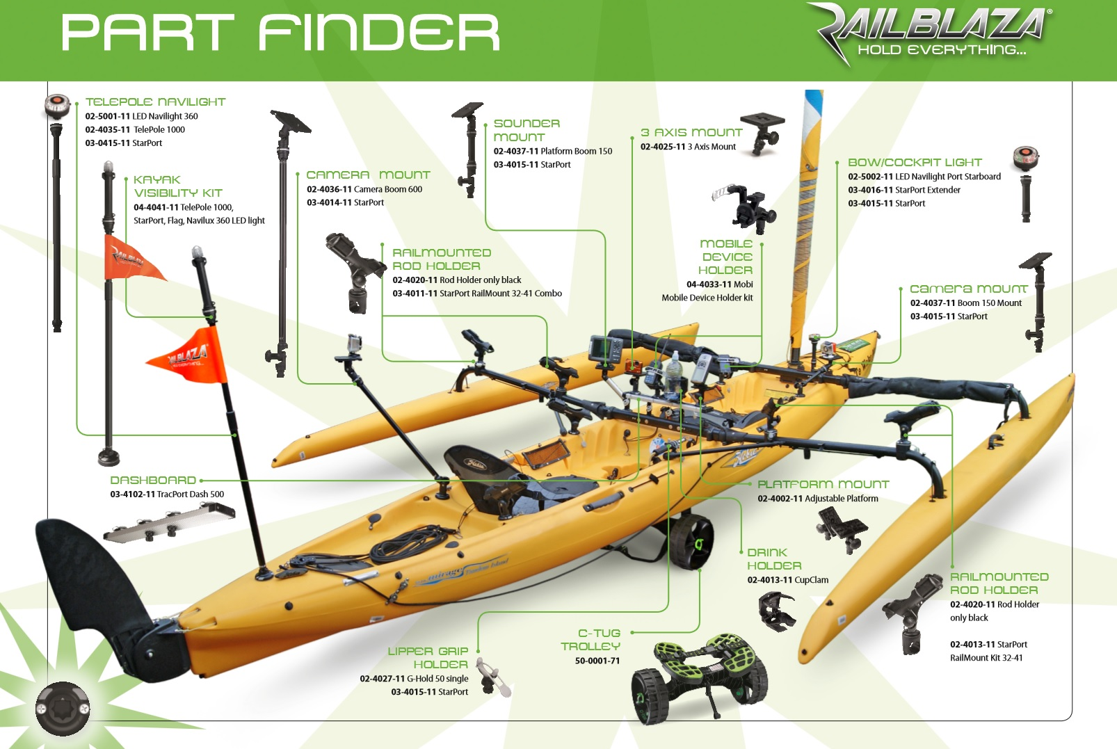 accessories and mounts for hobie tandem island and any other kayak